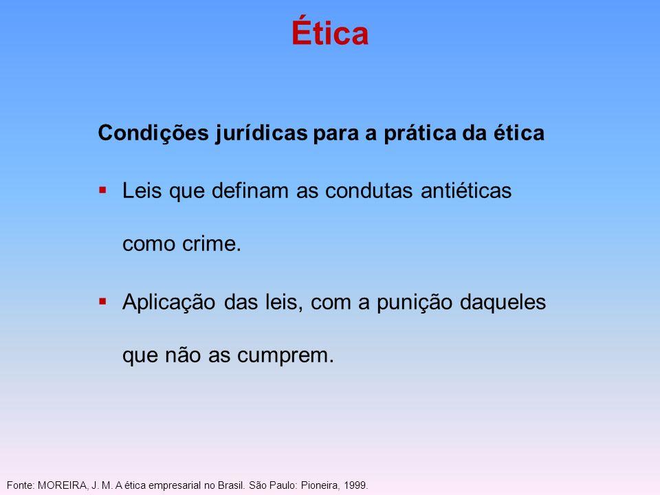 Ética Condições jurídicas para a prática da ética