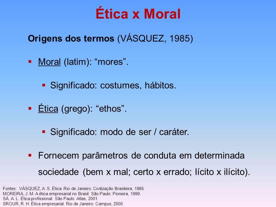 Ética x Moral Origens dos termos (VÁSQUEZ, 1985)
