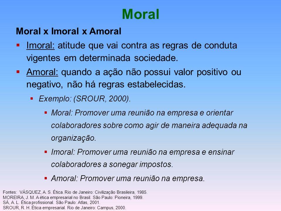Moral Moral x Imoral x Amoral