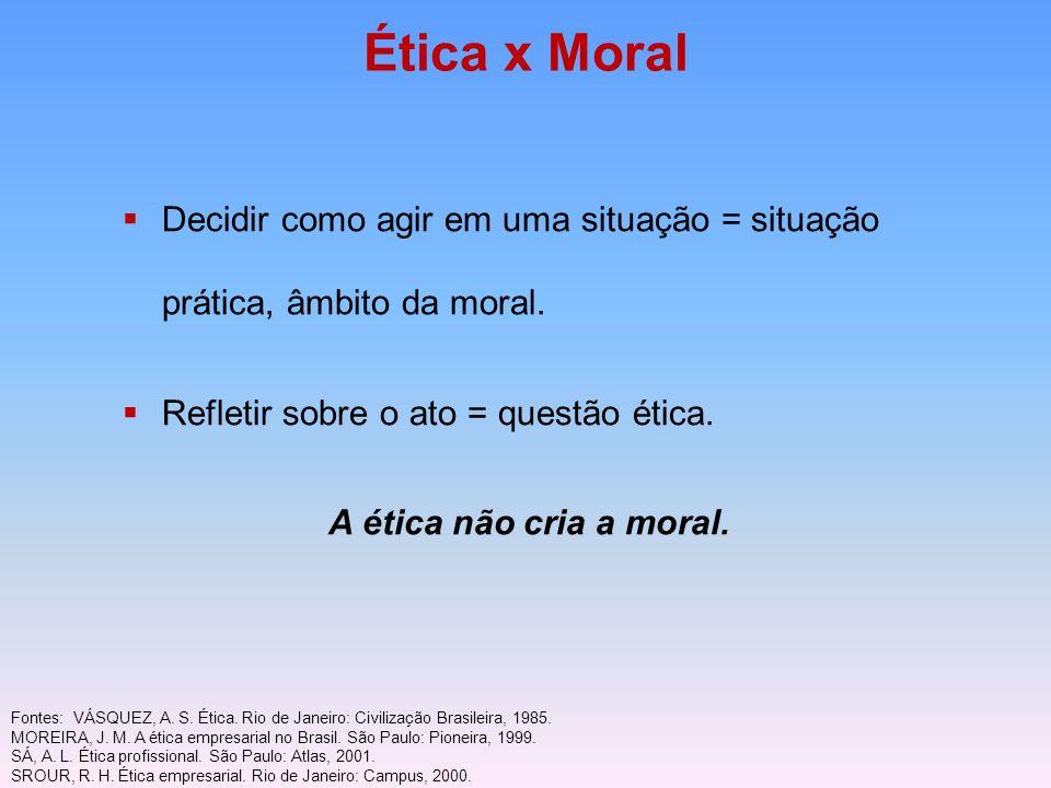 Ética x Moral Decidir como agir em uma situação = situação prática, âmbito da moral. Refletir sobre o ato = questão ética.