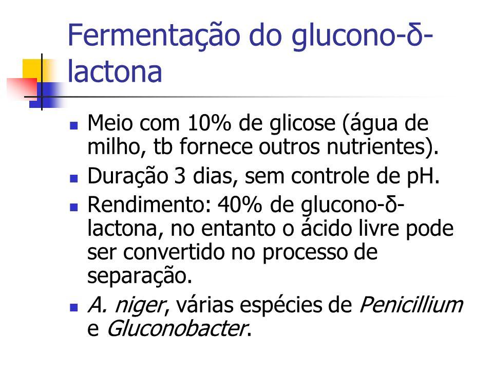 Fermentação do glucono-δ-lactona