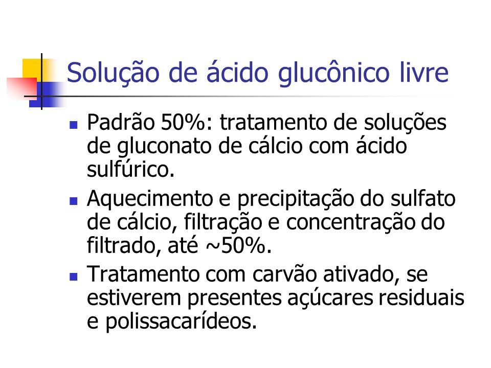 Solução de ácido glucônico livre