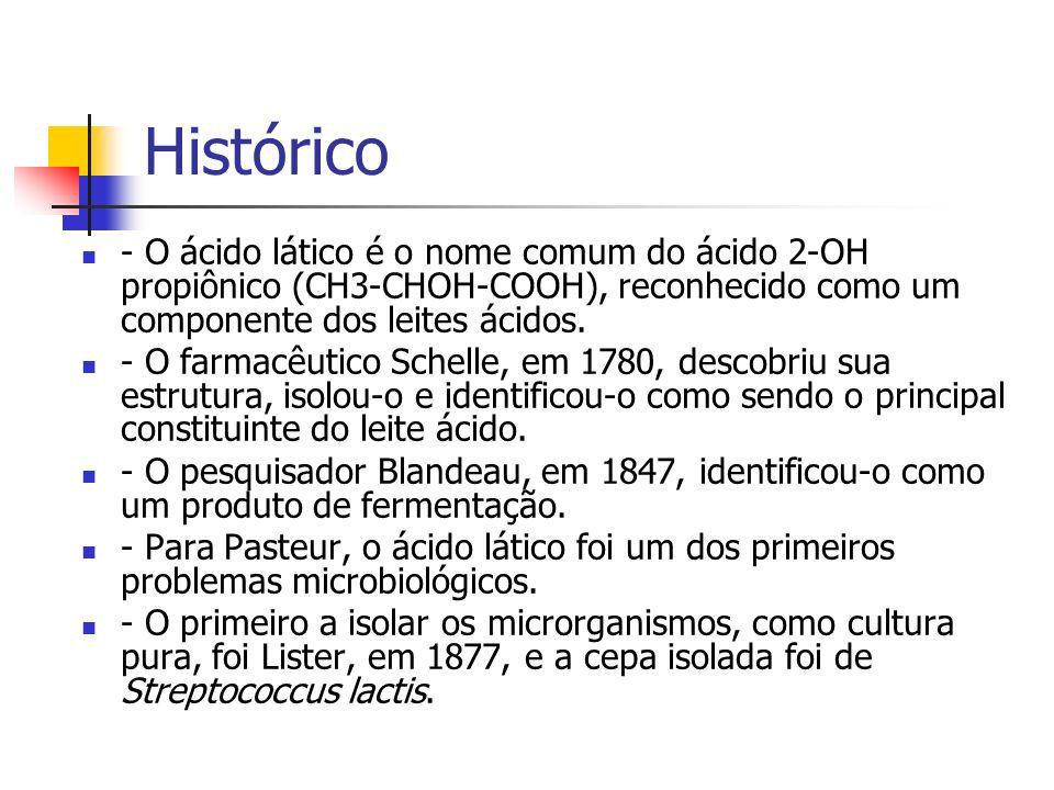 Histórico - O ácido lático é o nome comum do ácido 2-OH propiônico (CH3-CHOH-COOH), reconhecido como um componente dos leites ácidos.