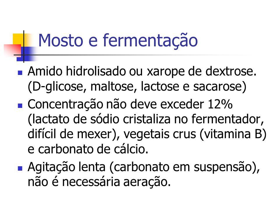 Mosto e fermentação Amido hidrolisado ou xarope de dextrose. (D-glicose, maltose, lactose e sacarose)