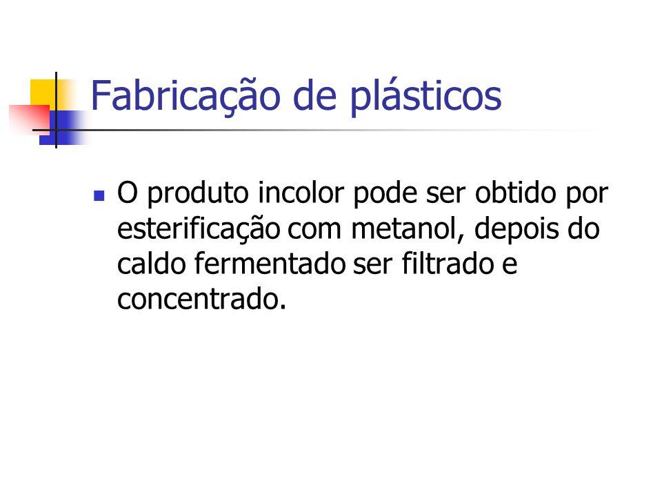 Fabricação de plásticos