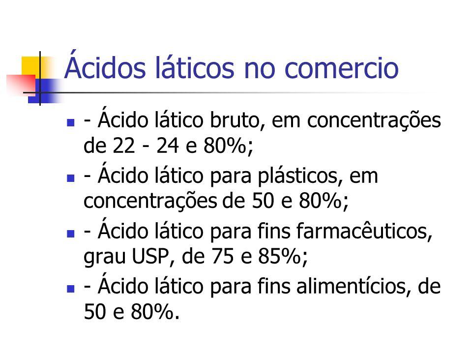 Ácidos láticos no comercio