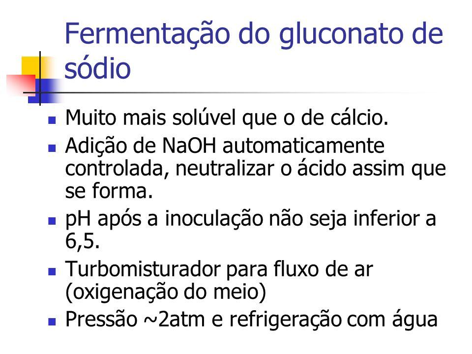 Fermentação do gluconato de sódio