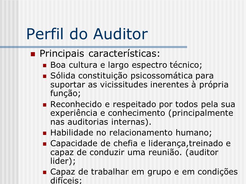 Perfil do Auditor Principais características: