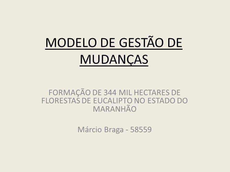 MODELO DE GESTÃO DE MUDANÇAS