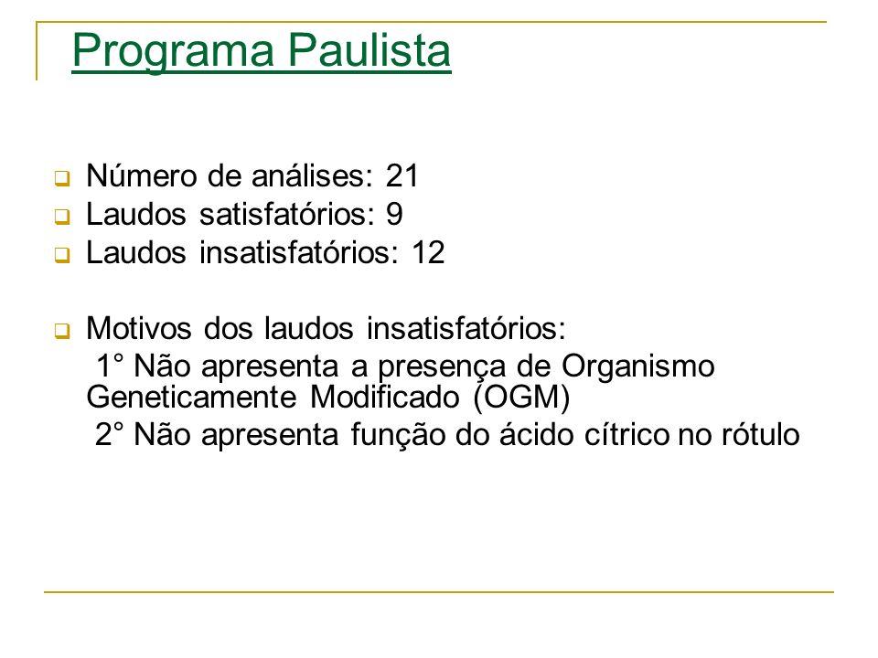 Programa Paulista Número de análises: 21 Laudos satisfatórios: 9