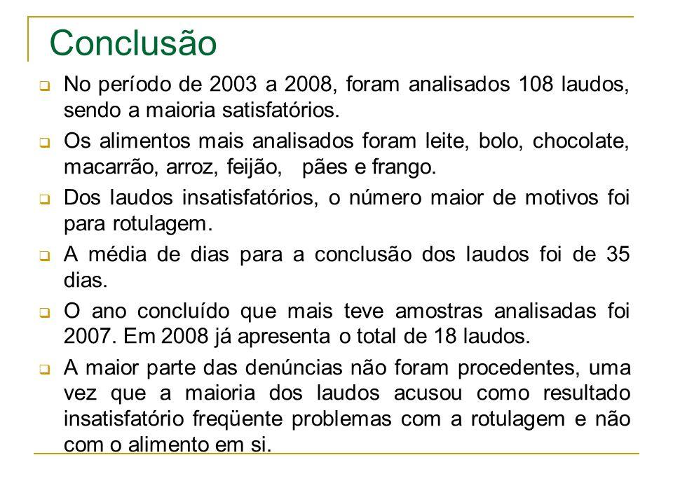 Conclusão No período de 2003 a 2008, foram analisados 108 laudos, sendo a maioria satisfatórios.