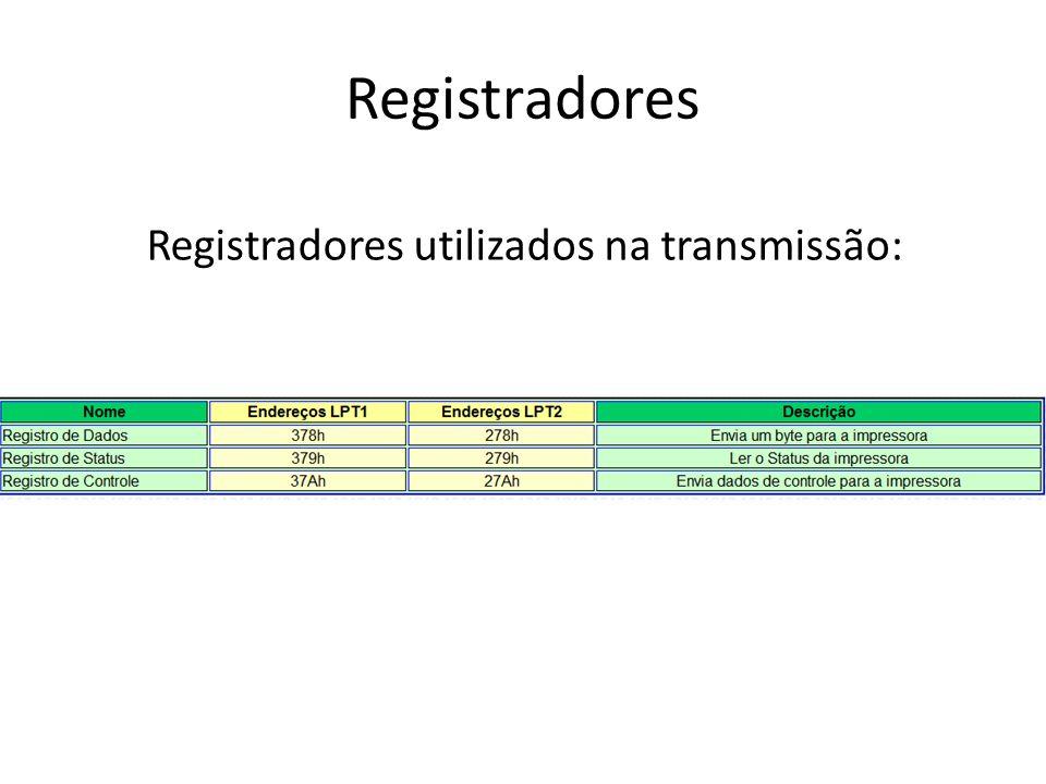 Registradores Registradores utilizados na transmissão: