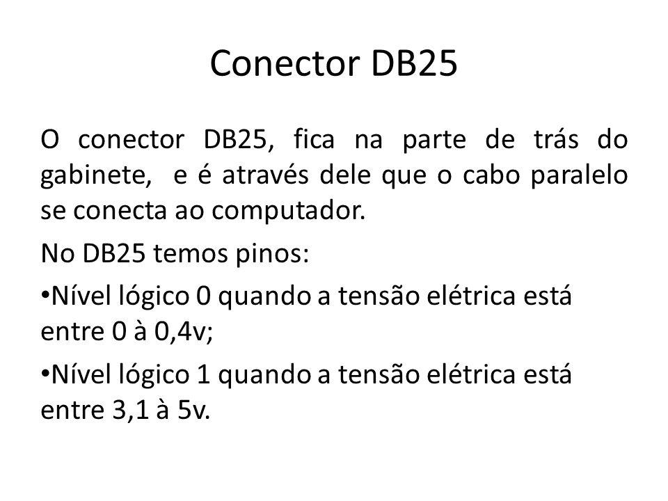 Conector DB25O conector DB25, fica na parte de trás do gabinete, e é através dele que o cabo paralelo se conecta ao computador.