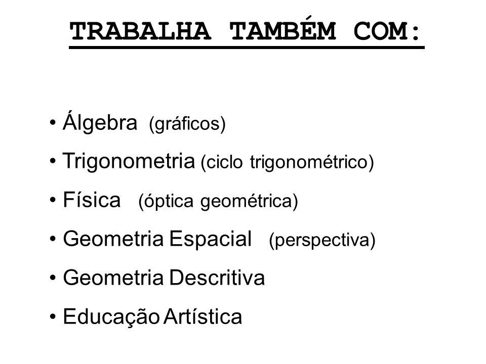 TRABALHA TAMBÉM COM: Álgebra (gráficos)
