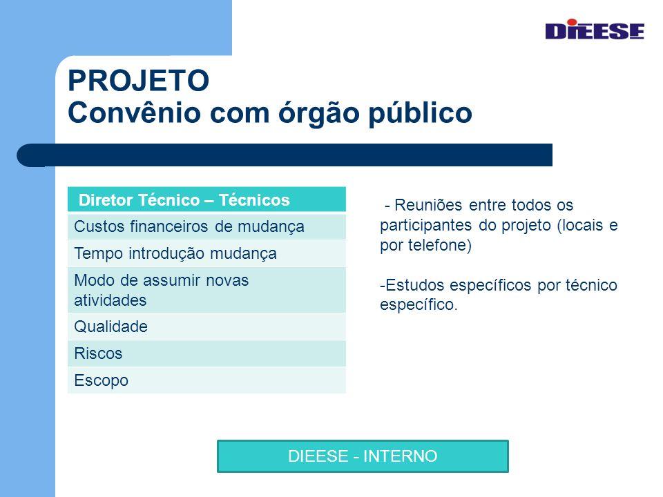 PROJETO Convênio com órgão público