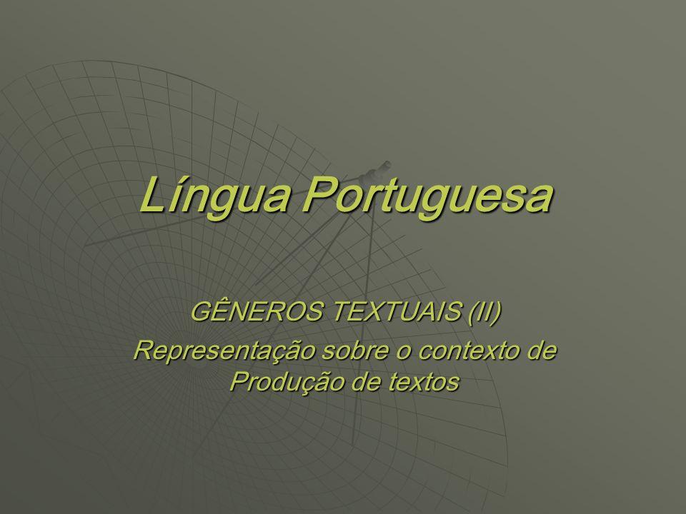Representação sobre o contexto de Produção de textos