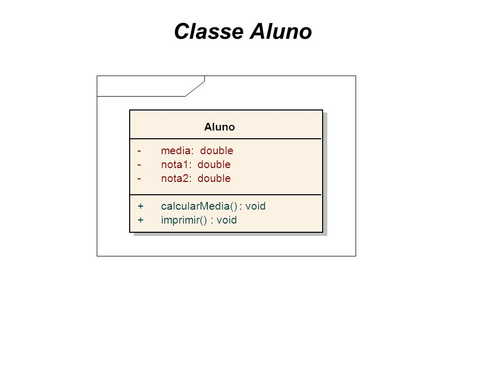 Classe Aluno Aluno - media: double nota1: double nota2: double +