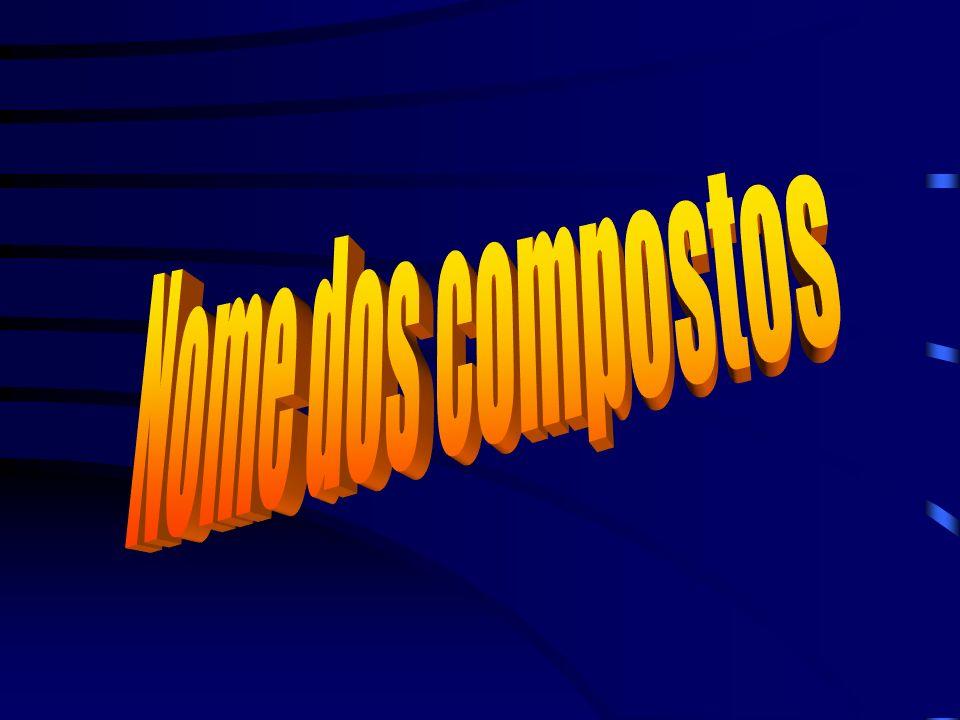 Nome dos compostos