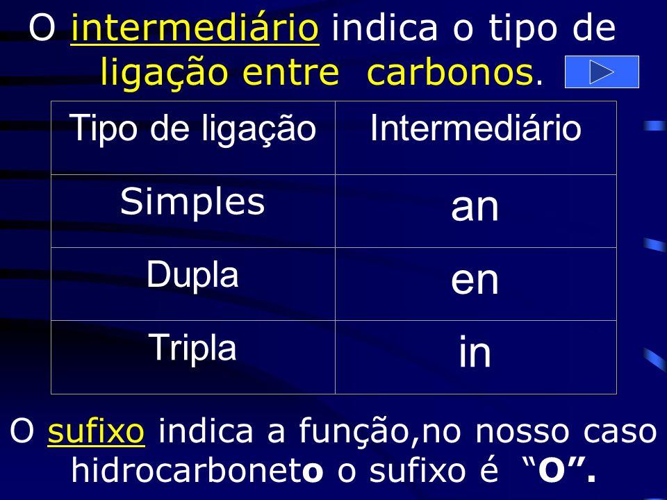 an en in O intermediário indica o tipo de ligação entre carbonos.