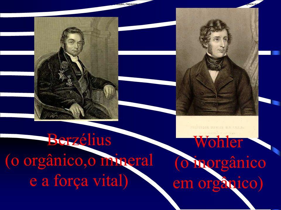 Berzélius (o orgânico,o mineral e a força vital) Wohler