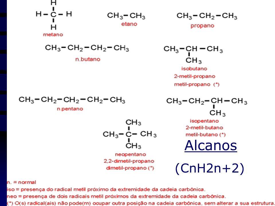 Alcanos (CnH2n+2)