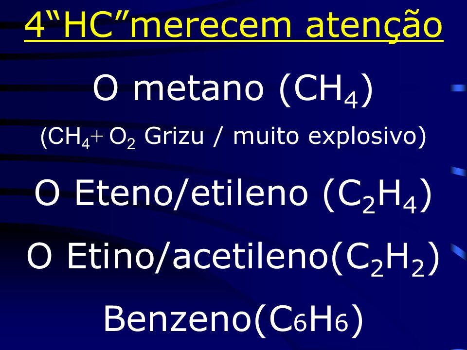 O Etino/acetileno(C2H2) Benzeno(C6H6)