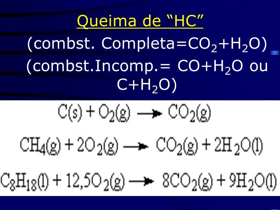 (combst. Completa=CO2+H2O) (combst.Incomp.= CO+H2O ou C+H2O)