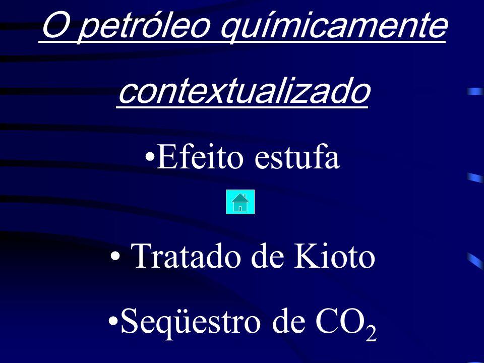 O petróleo químicamente