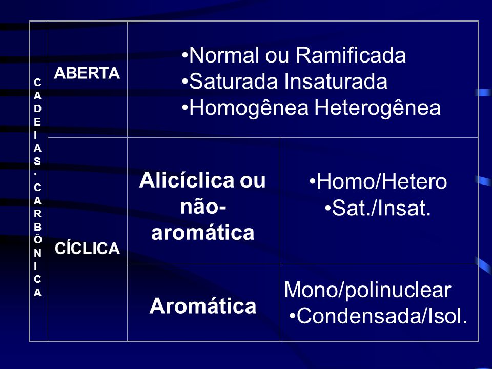 Alicíclica ou não-aromática