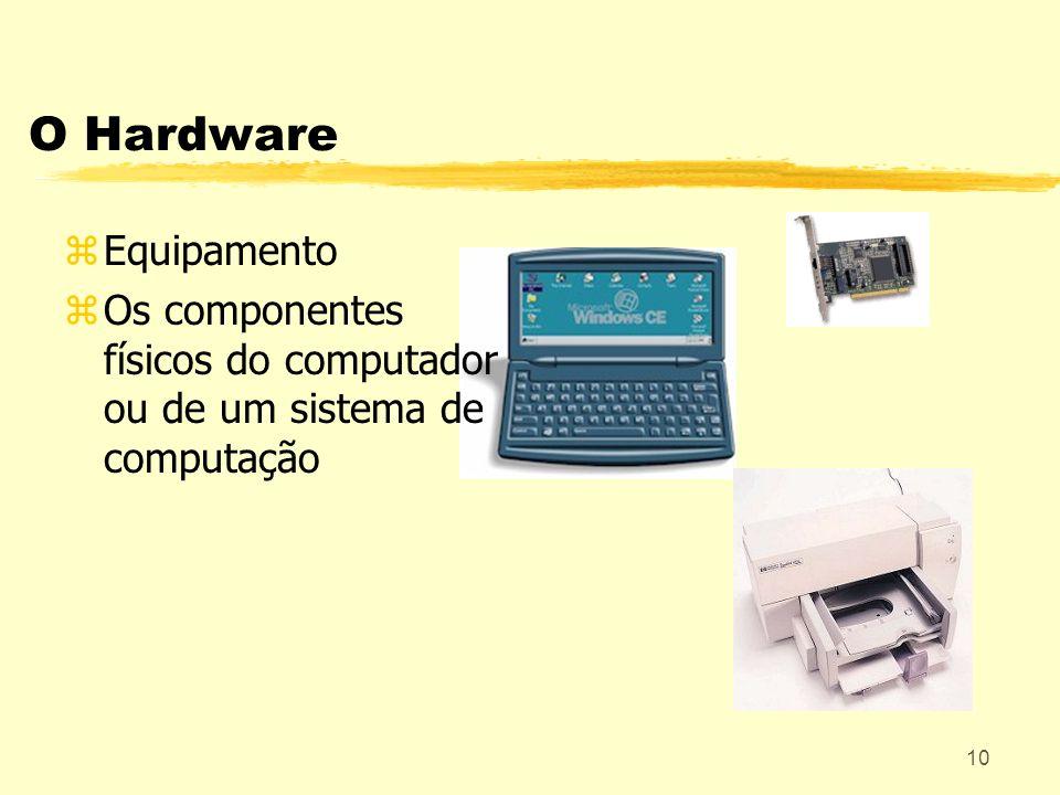 O Hardware Equipamento