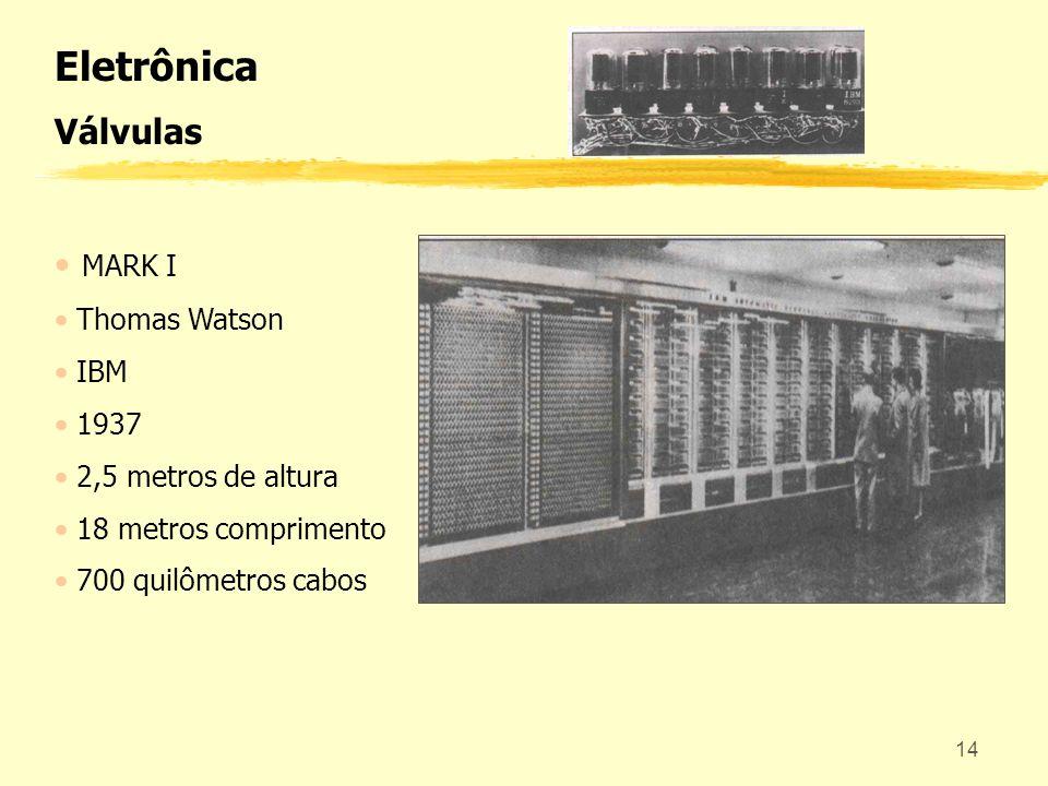 Eletrônica Válvulas MARK I Thomas Watson IBM 1937 2,5 metros de altura