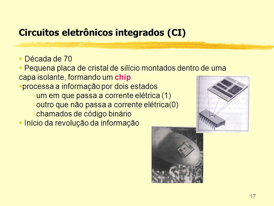 Circuitos eletrônicos integrados (CI)