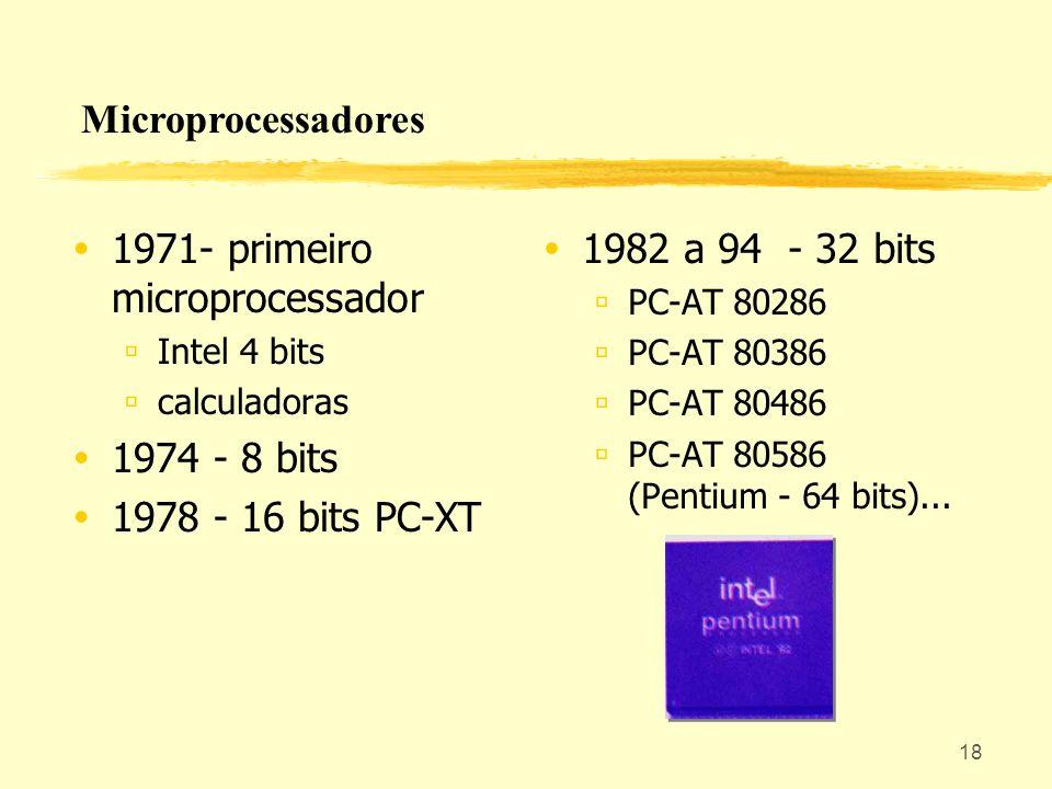 1971- primeiro microprocessador