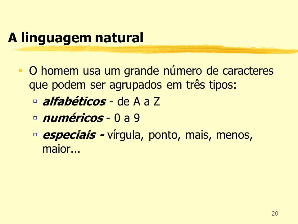 A linguagem natural O homem usa um grande número de caracteres que podem ser agrupados em três tipos: