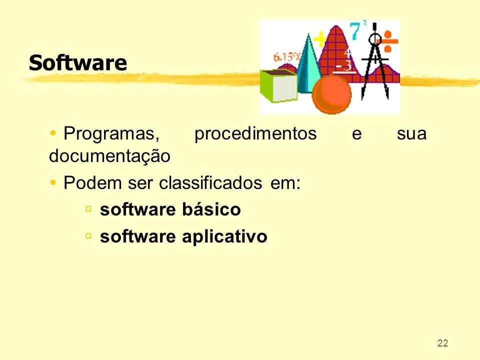 Software Programas, procedimentos e sua documentação