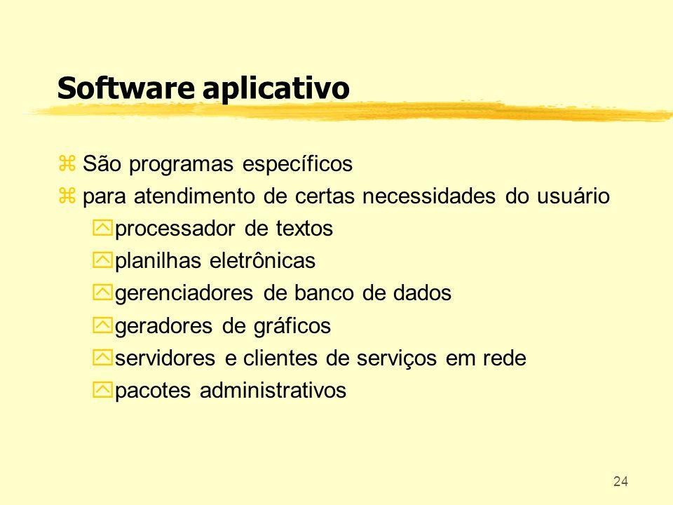 Software aplicativo São programas específicos