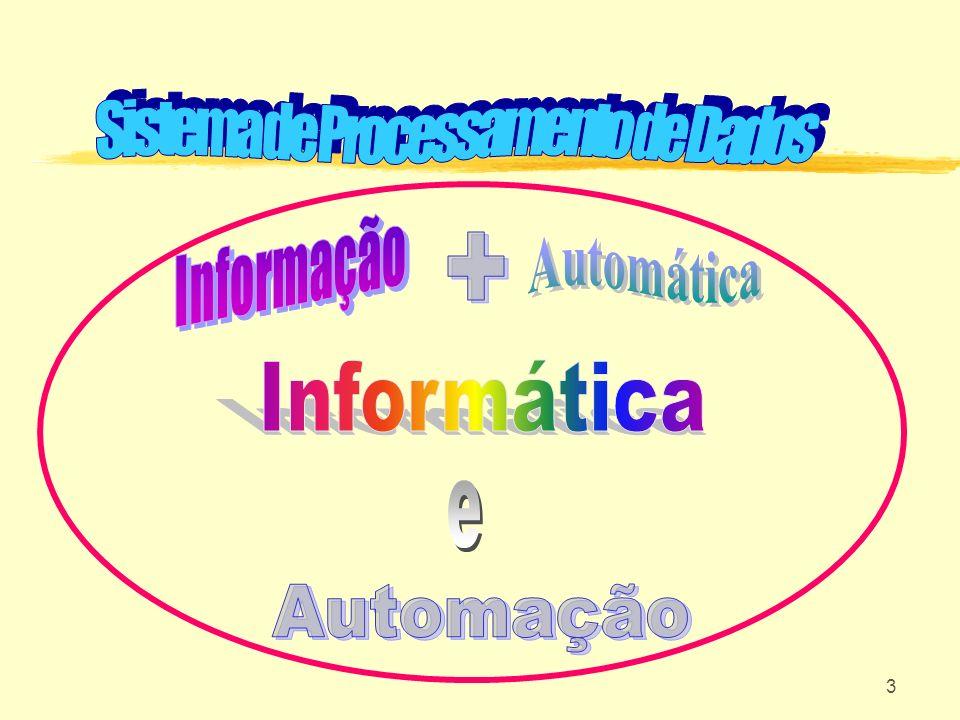 Sistema de Processamento de Dados