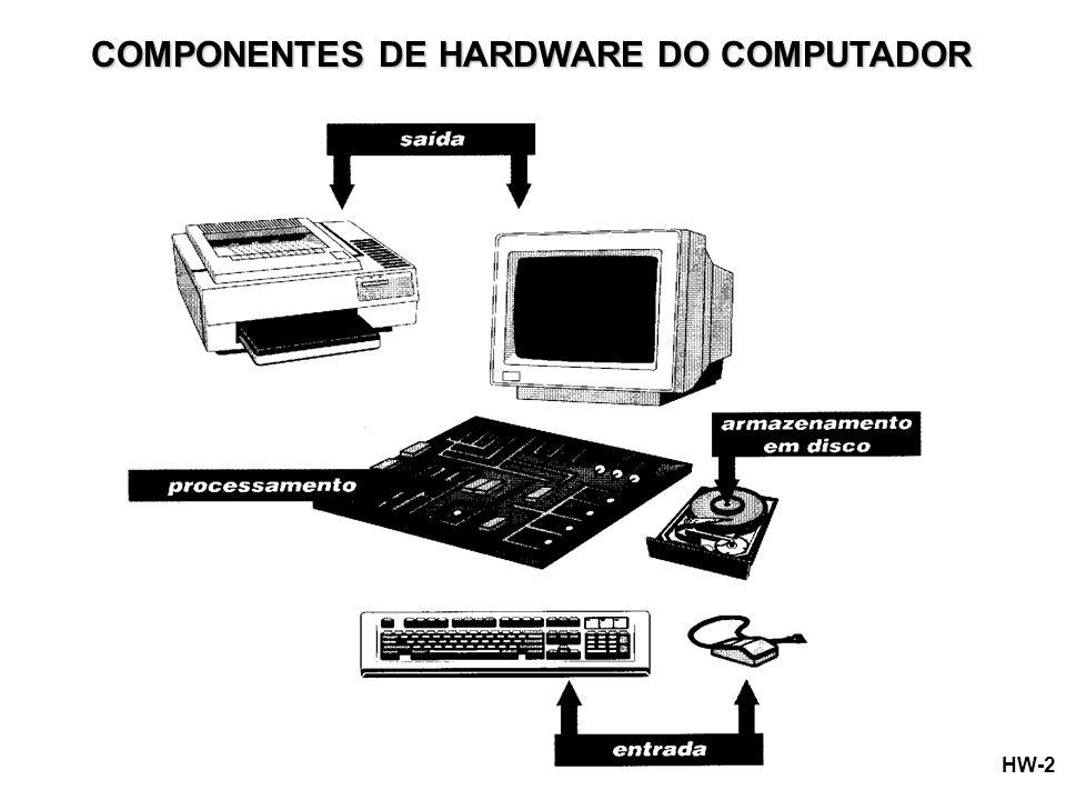 COMPONENTES DE HARDWARE DO COMPUTADOR