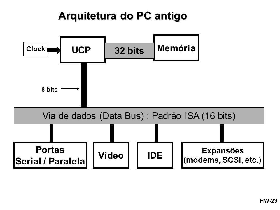 Via de dados (Data Bus) : Padrão ISA (16 bits)