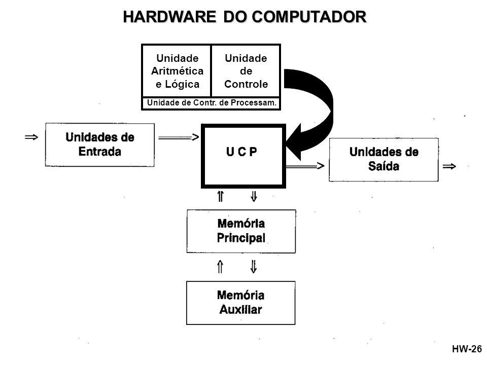HARDWARE DO COMPUTADOR