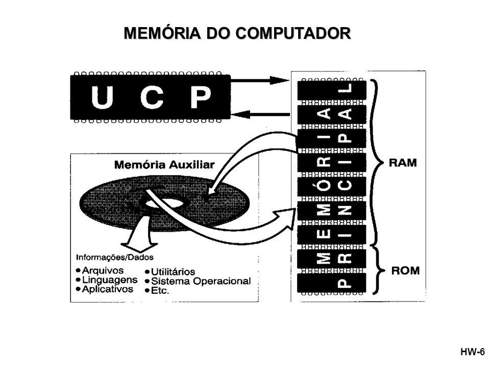 MEMÓRIA DO COMPUTADOR