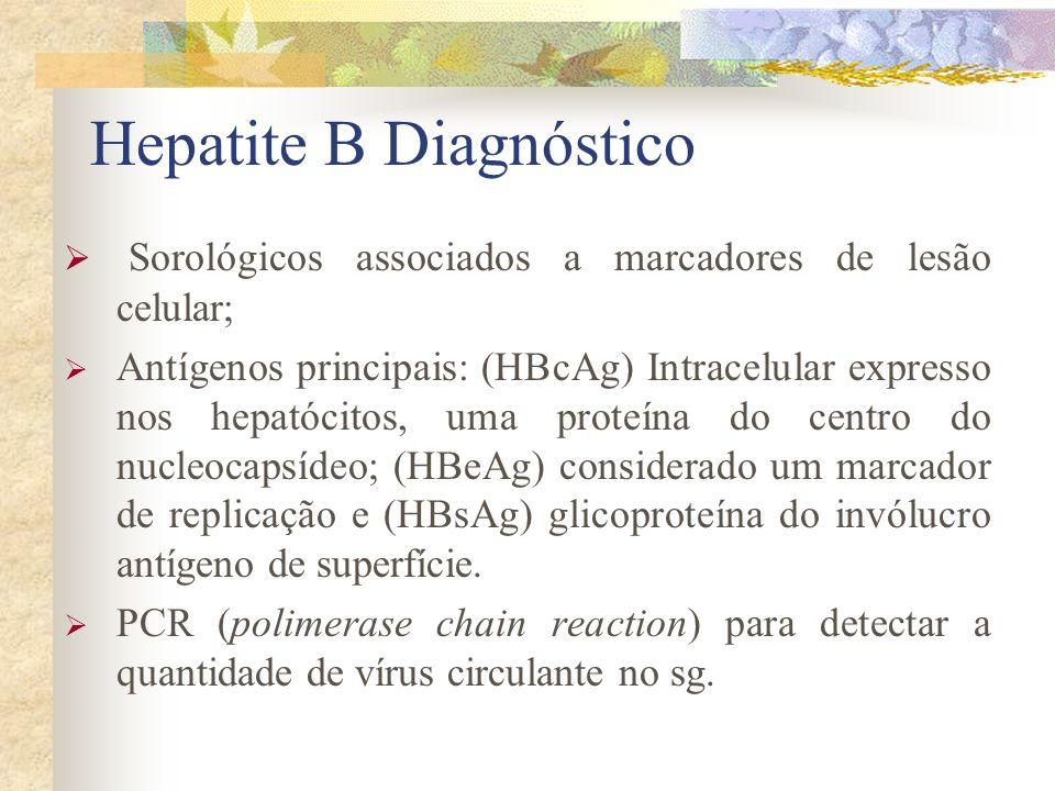 Hepatite B Diagnóstico