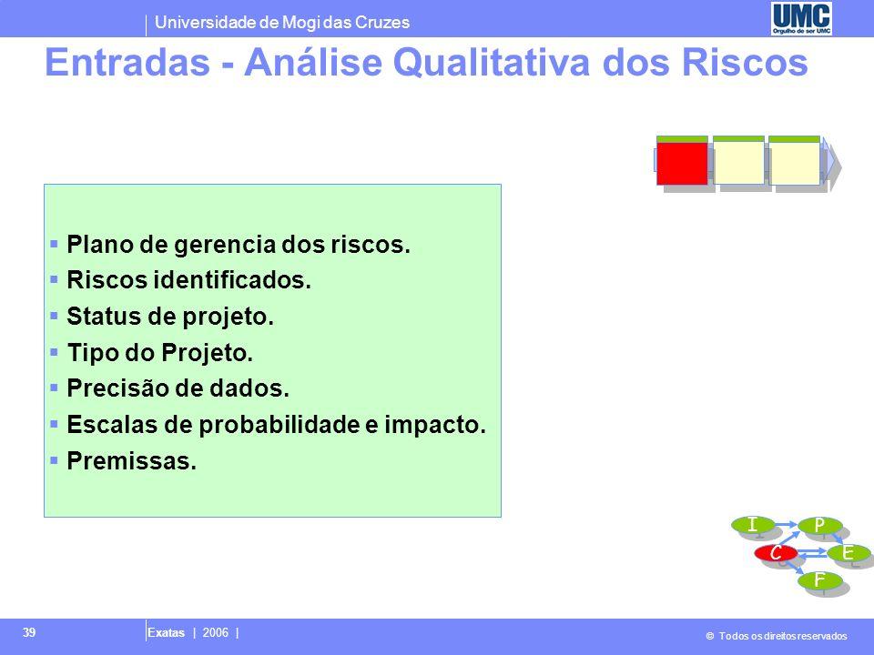 Entradas - Análise Qualitativa dos Riscos