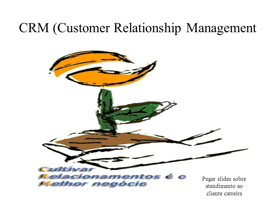 CRM (Customer Relationship Management