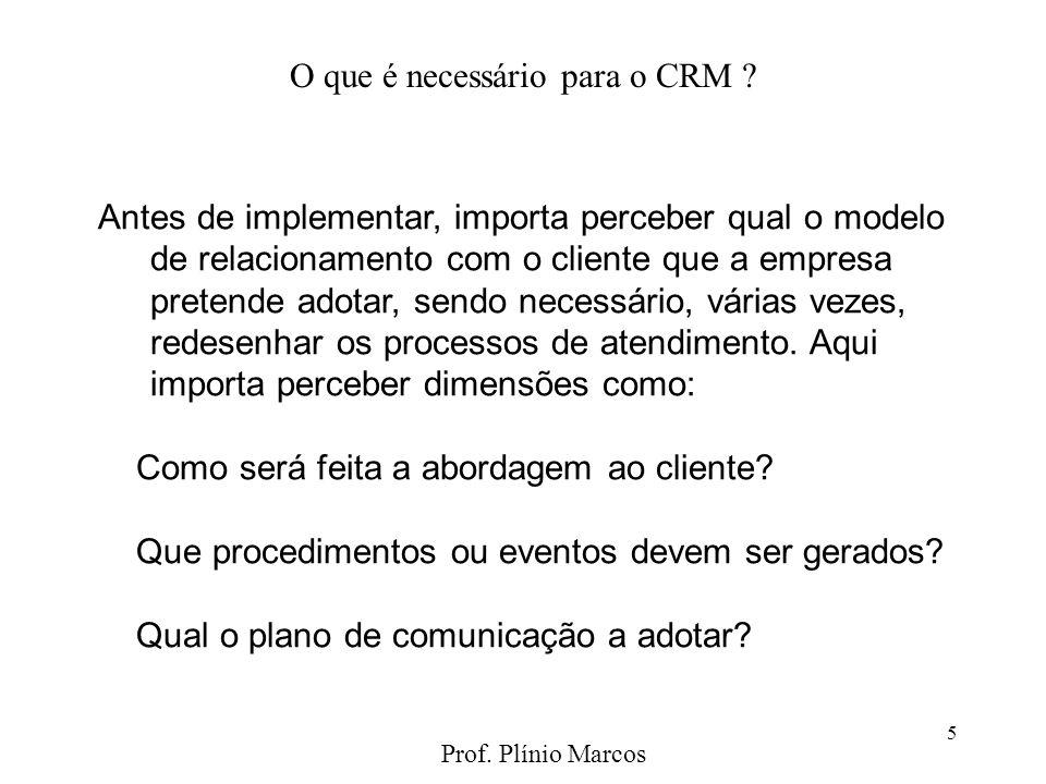 O que é necessário para o CRM
