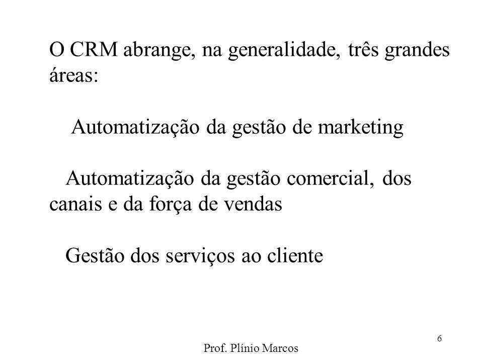 O CRM abrange, na generalidade, três grandes áreas: Automatização da gestão de marketing Automatização da gestão comercial, dos canais e da força de vendas Gestão dos serviços ao cliente