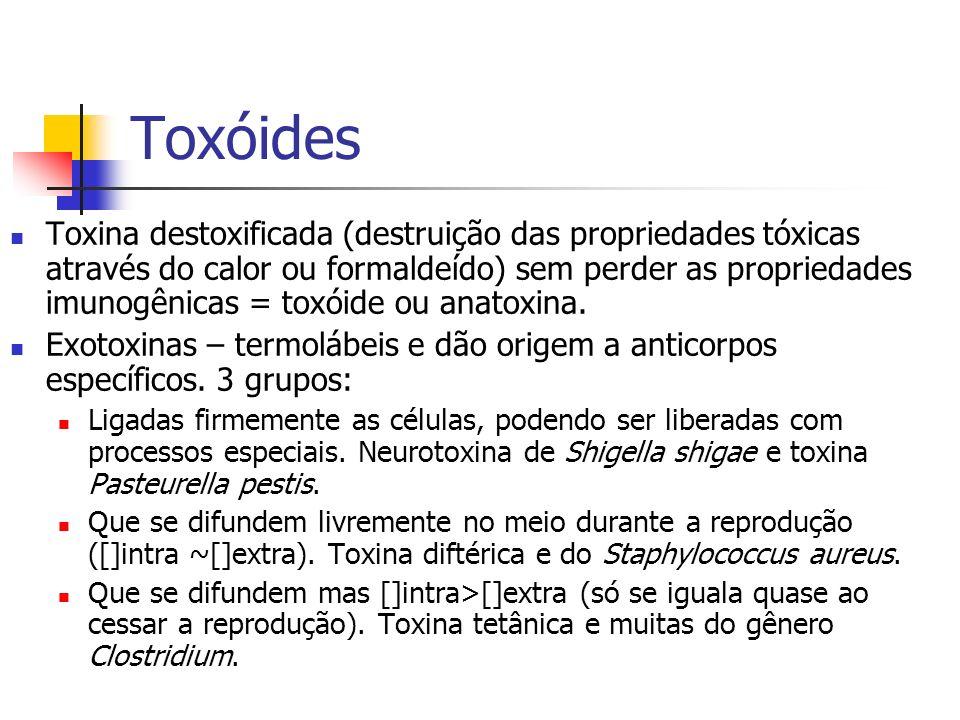 Toxóides