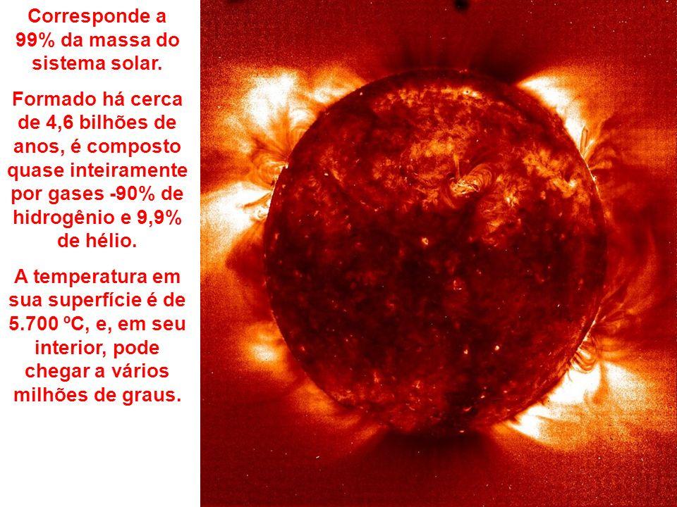 Corresponde a 99% da massa do sistema solar.