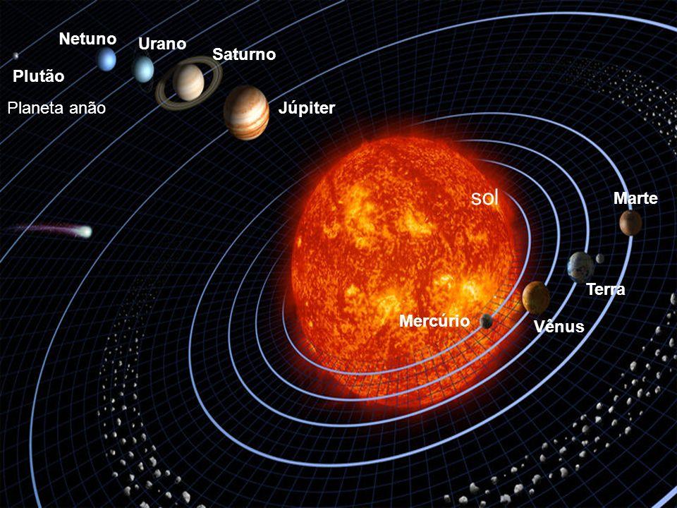 sol Netuno Urano Saturno Plutão Planeta anão Júpiter Marte Terra
