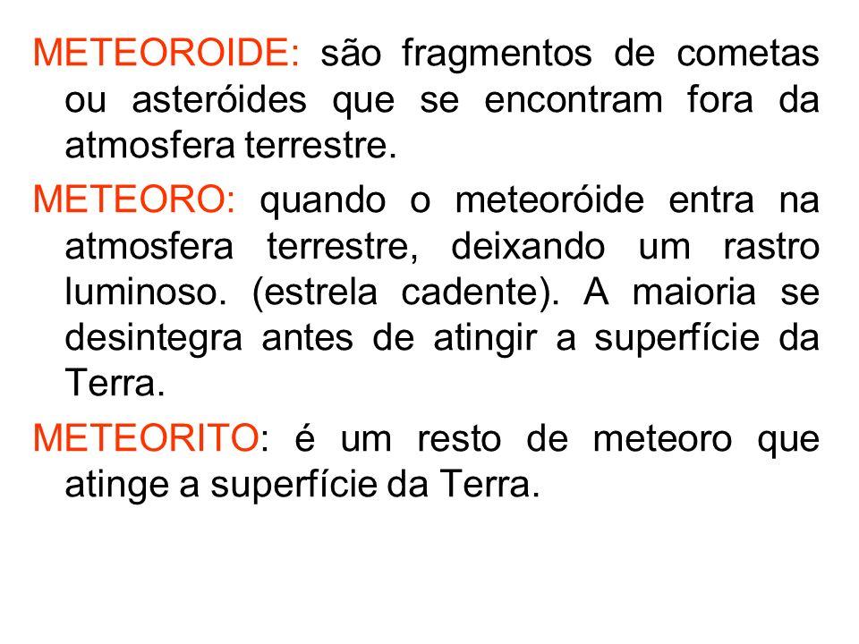 METEOROIDE: são fragmentos de cometas ou asteróides que se encontram fora da atmosfera terrestre.